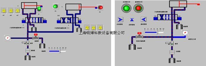 单向启动plc停止电路调试方法