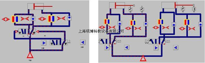 双作用气缸的速度控制回路图片