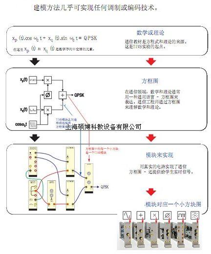 tcl镇流器22w电路图